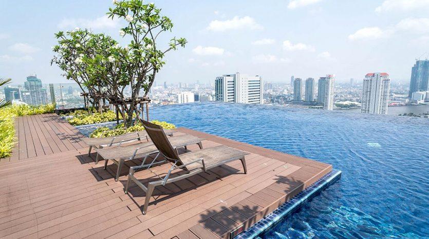 Thailand condo market